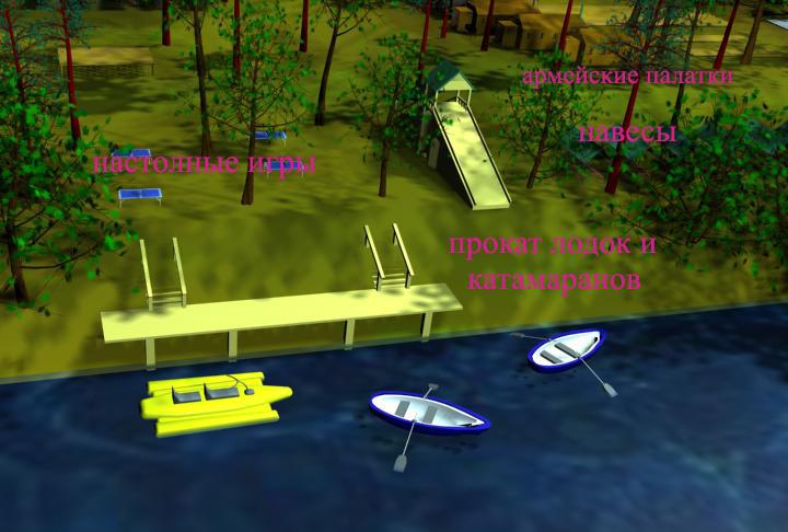Новая идея бизнеса – прокат катамаранов и лодок