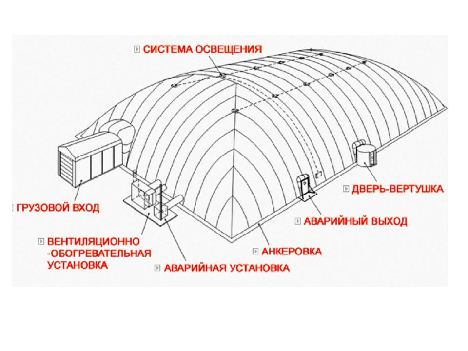 Применение воздухоопорных сооружений в бизнесе