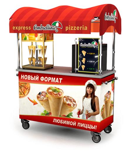Бизнес-план коно пицца или пицца стаканчик