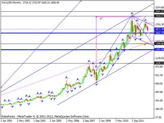 Технический анализ форекс картинки таблицы для торговли на бирже