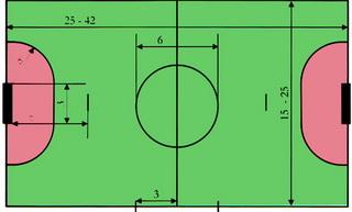 размеры футбольнгого поля