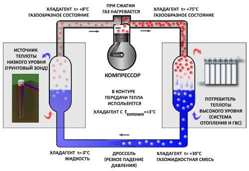 тепловой насос