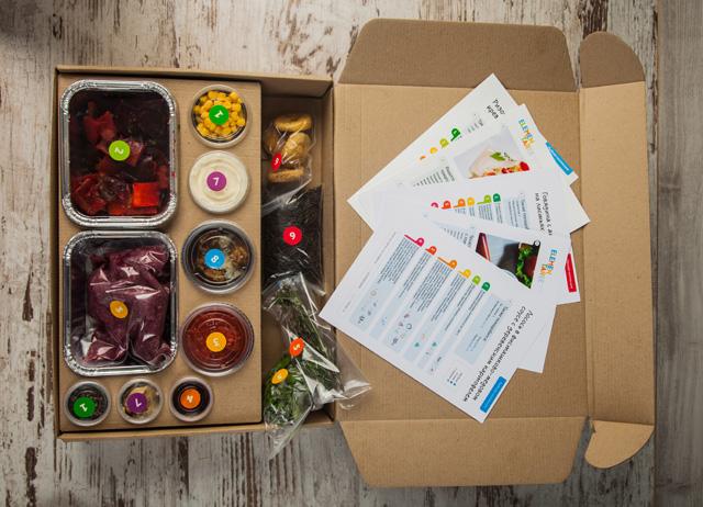доставка здоровой пищи - меню проекта Elementaree