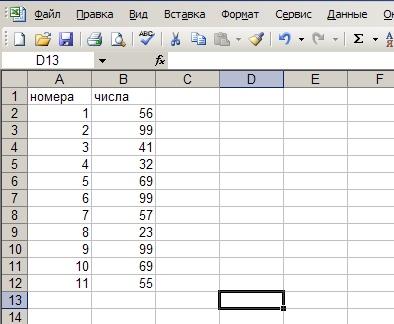 Табличные редакторы типа Excel