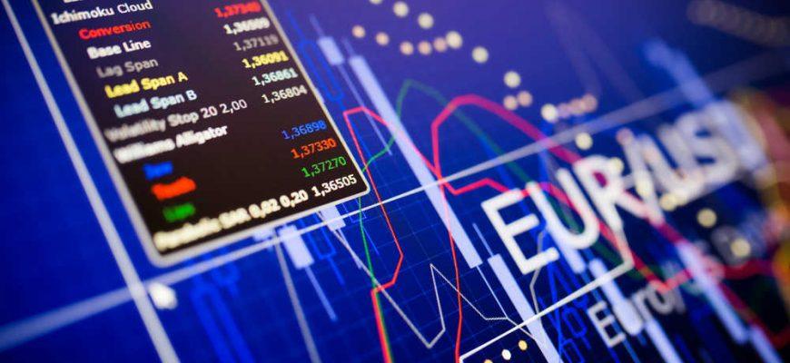 Термины Форекс: пункт, торговое плечо, спред и типы анализа