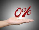 Беспроцентный кредит на авто