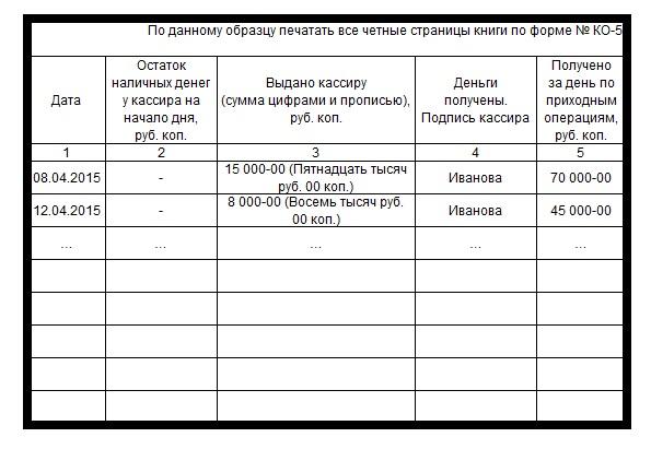 Образец заполнения чётных страниц книги кассира