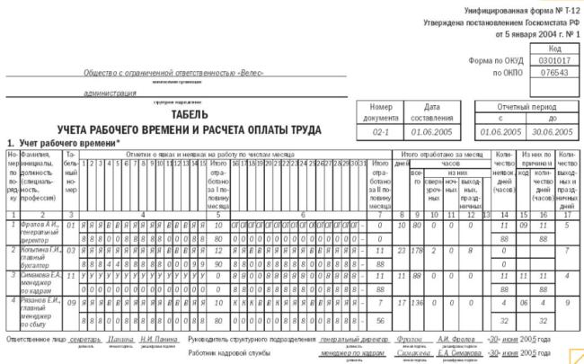 Унифицированная форма Т-12 табеля учёта рабочего времени