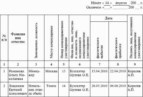 Журнал регистрации командировочных удостоверений