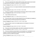Перечень исключённых затрат п.11–20