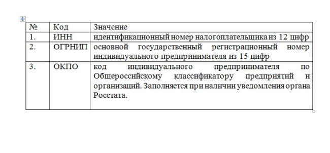 Кодовая часть бланка