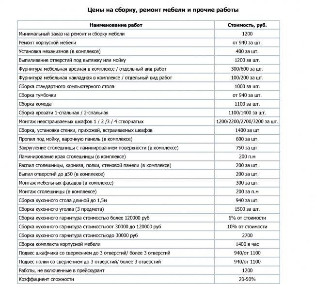 Пример прайс-листа на ремонт мебели
