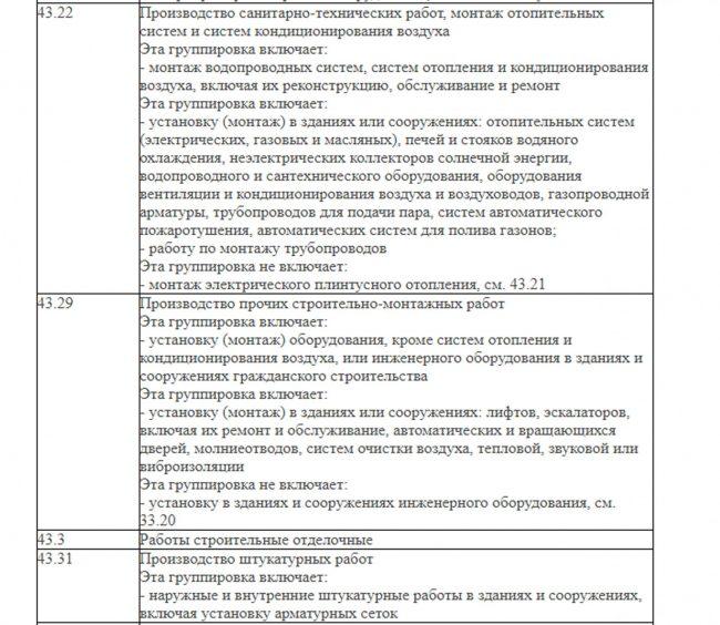 Строительные и ремонтные услуги в классификаторе ОКВЭД 2