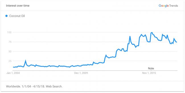 Web-приложение Google Trends