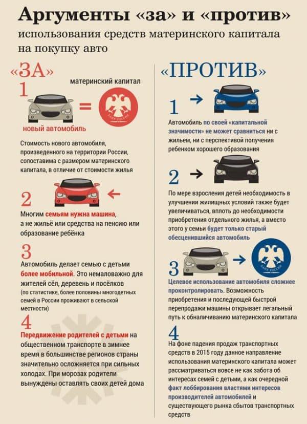 региональный маткапитал на автомобиль